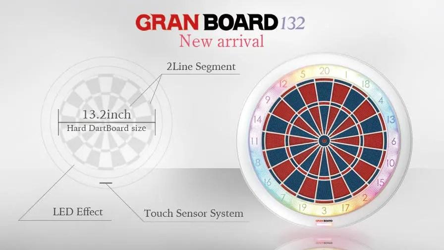 GranBoard132_1