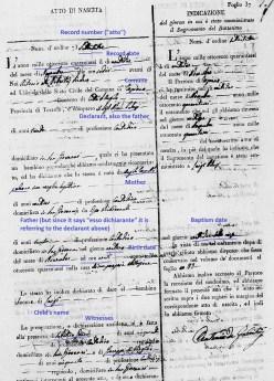 """Sample birth record for """"Stato civile della restaurazione"""" era, with labels to indicate"""