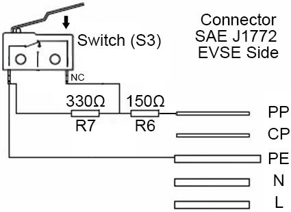 SAE J1772 (IEC Type 1, J Plug) Electrical Connector For