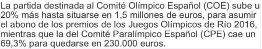 bajada de presupuesto para el deporte paralímpico español