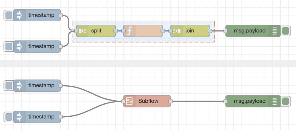 medium resolution of creating a subflow