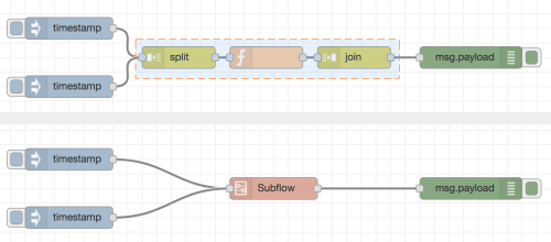 small resolution of creating a subflow