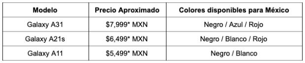Precios Galaxy A31 A21s A11
