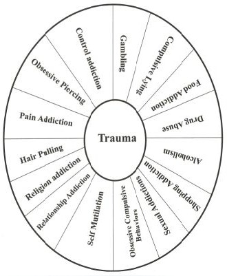 Psychotherapist: Psychotherapist Typical Day