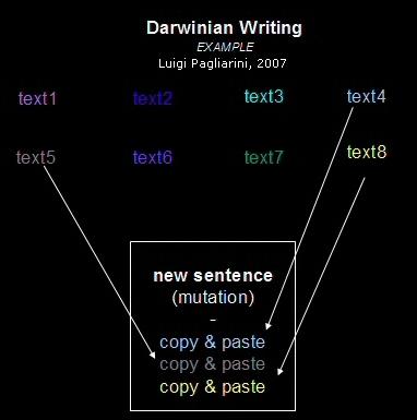 Darwinian_Writing