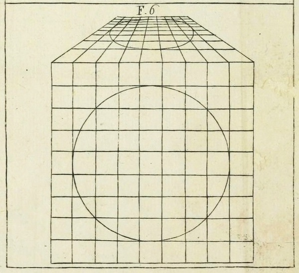 Della_Pittura_Alberti_perspective_circle_to_ellipse