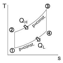 Siklus Brayton Ideal (4/4)