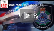 ABC News Qld: Crime rate has fallen by 2.1pc well short of the 10pc claimed by the Qld Premier.