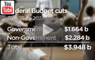 ABC News Qld: RTI shows a $4 billin shortfall in Qld education.
