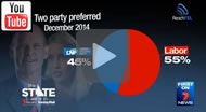 7 News Brisbane & The Courier Mail: ReachTEL poll in Ashgrove shows 55pc TPP to Labor.
