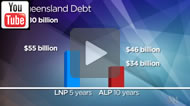 ABC News Qld: Labor to use profits from income-producing assets to reduce debt.