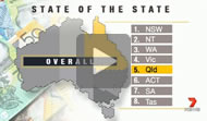 Geoff Breusch reported: Jobless rate hits Qld economy - Commsec ranks state 5th.
