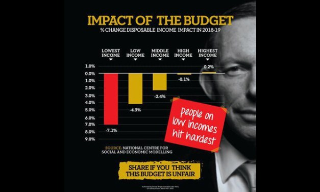 A #Budget2015 for the true believers: @DrCraigEmerson comments