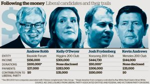 Following the money. Liberal candidates and their trails.