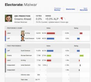 Maiwar - November 28, 2017