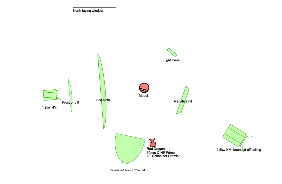 small resolution of contra beauty lighting overhead diagram