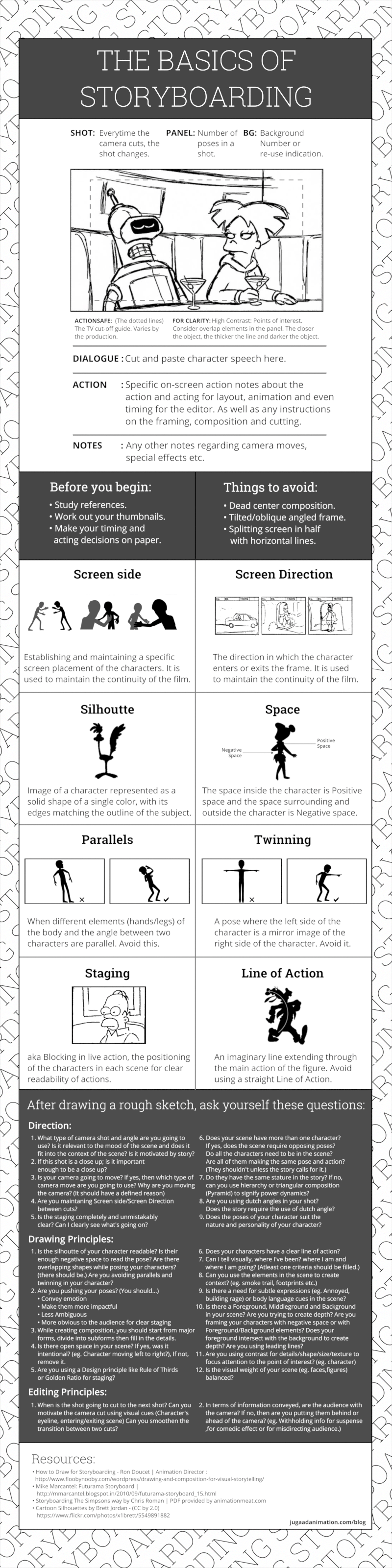 https://i0.wp.com/nofilmschool.com/sites/default/files/styles/article_superwide/public/storyboarding-basics-infographic-1-1.png