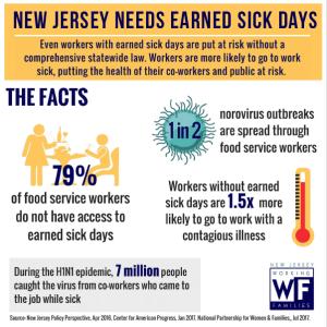 Demand NJ Earned Sick Days