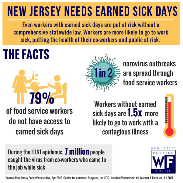 Demand NJ Earned Sick Days