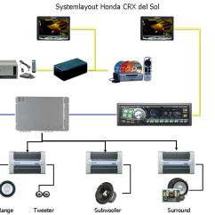 Wiring Diagram For Car Stereo Installation Chevelle 1972 Honda Crx Del Sol Systemlayout 205