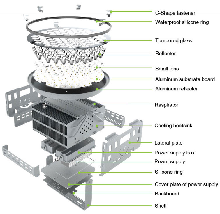 Outdoor Prodjector Ip66 Led Flood Light