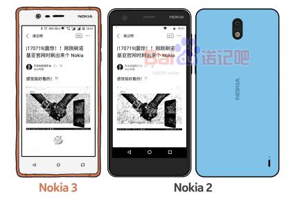 Nokia 2 Back sketched image