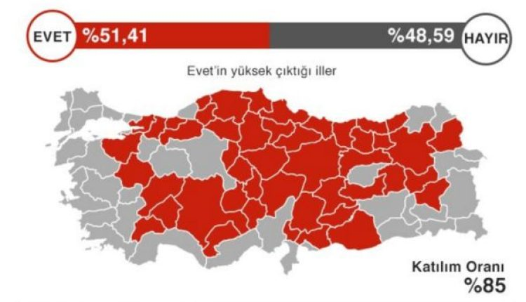 16 Nisan referandumunun aynasında Türkiye