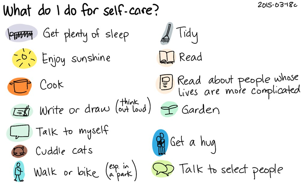 Self-Care Sundays! Coming to Terms with your Fear and Neglect of Self by Creating Healthy, New, and Self-Sustaining Habits.