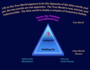 Fighting-Manipulation-Letting Go