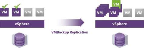 vembubdr37replication02