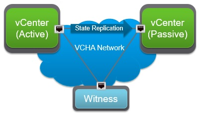 patching-vc-ha-cluster-02