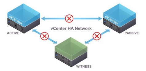 recover-failed-vcenter-ha-02