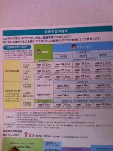 遺族年金の表