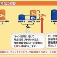 かなりの裏ネタ?東京スター銀行を使い、住宅ローン金利を一切払わずに済ませる方法