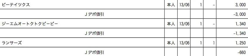 2013年6月Web明細 Jデポ値引き分
