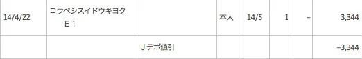 漢方スタイルクラブカードでのJデポ値引き記録
