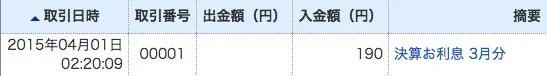 ジャパンネット銀行に振り込まれた利息