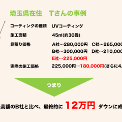 フロアコーティング一括見積りサービスで12万円も費用を値下げできた事例とは?丸3日以上のワックスがけの時間を節約できる!【PR】