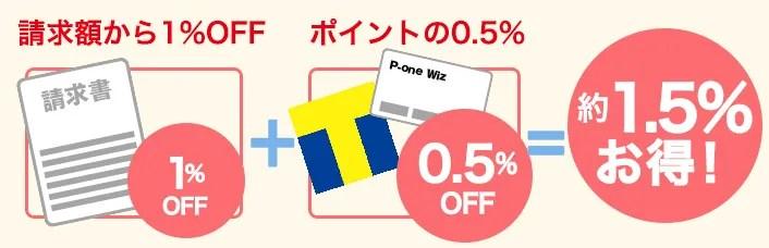 P-one Wizの還元率は1.5%