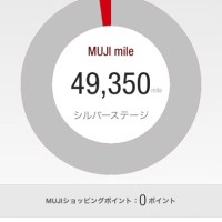 MUJIマイルの使い方は何もする必要なし!マイルの有効期限は毎年2月末
