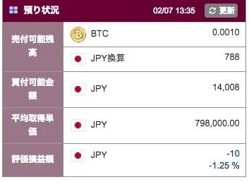 BITPOINTでビットコインを買う手順
