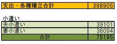 エクセル家計簿の小遣い欄