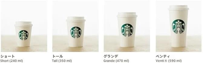 【スタバ注文方法】飲み物のサイズ