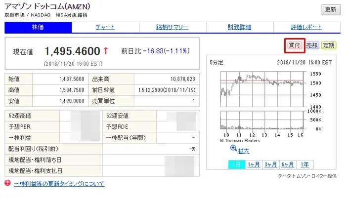amazon株11