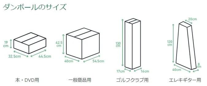 【Amazon買取】箱の種類