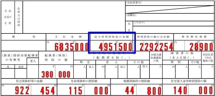 【源泉徴収票の見方】所得の見方