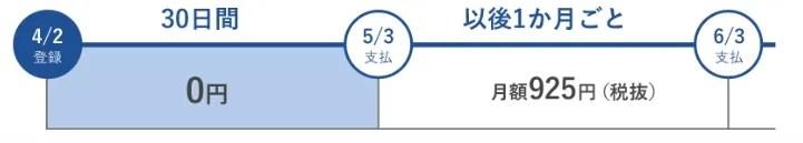 【Paravi】30日間