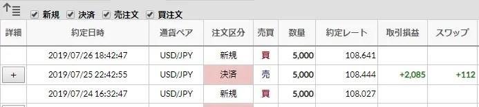 【FX】利益