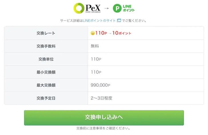 PeXはLINEポイントに交換できる