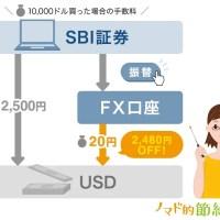 SBI証券で米ドルの手数料を節約する方法を図解
